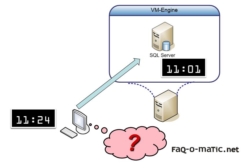 Niedlich Gute Server Beispiele Bilder - Entry Level Resume Vorlagen ...